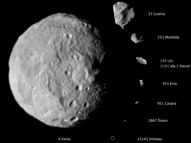 Vulkanski asteroid  Slovenian Wikipedia  WikiRank
